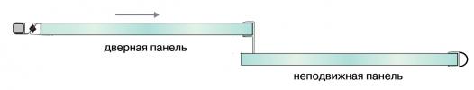 Фурнитура для стеклянной раздвижной душевой перегородки уголком